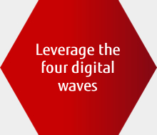 Leverage the four digital waves