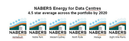 nabers energy for data centre