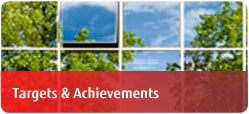 Fujitsu Sustainability - Targets & Achievements