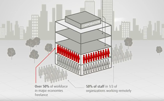 Why Fujitsu for your Virtual Desktop Infrastructure?
