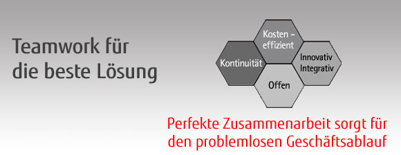 Softwareprodukte (BS2000/OSD)