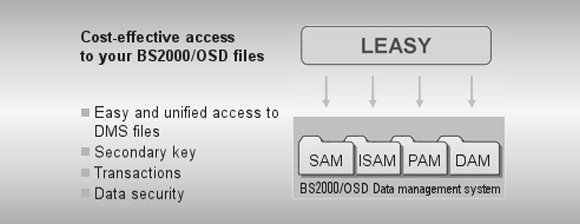 system utilities suite registrieren