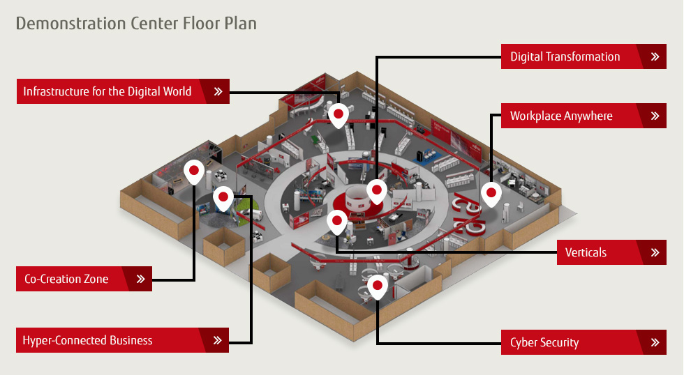 Demo centre floor plan