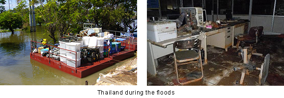 Thailand during the floods