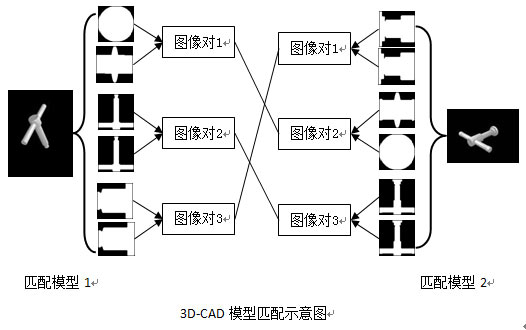 search-cad-2