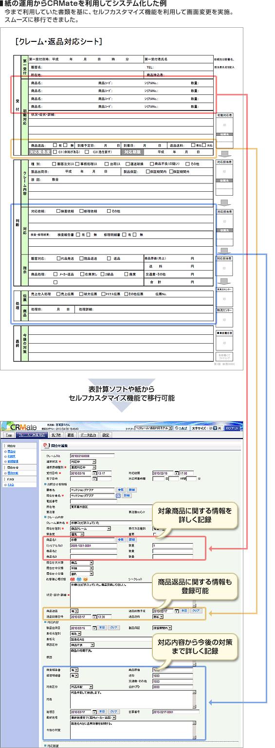 紙の運用からCRMateを利用してシステム化した例