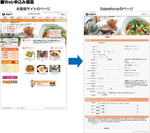 Web申込み画面のキャプチャー画像