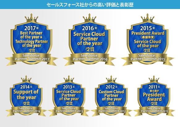 [図6]セールスフォース社からの高い評価と表彰歴