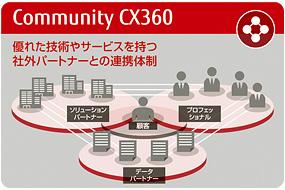 優れた技術やサービスを持つ社外パートナーとの連携体制