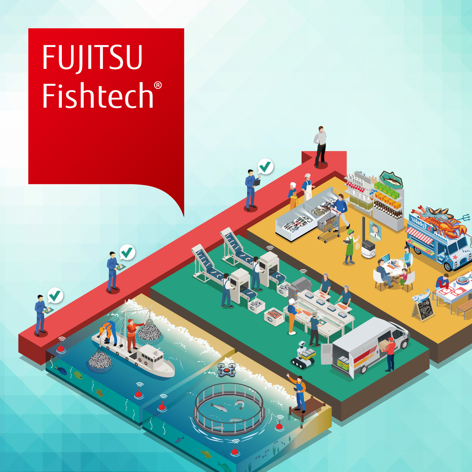 FUJITSU Fishtech®