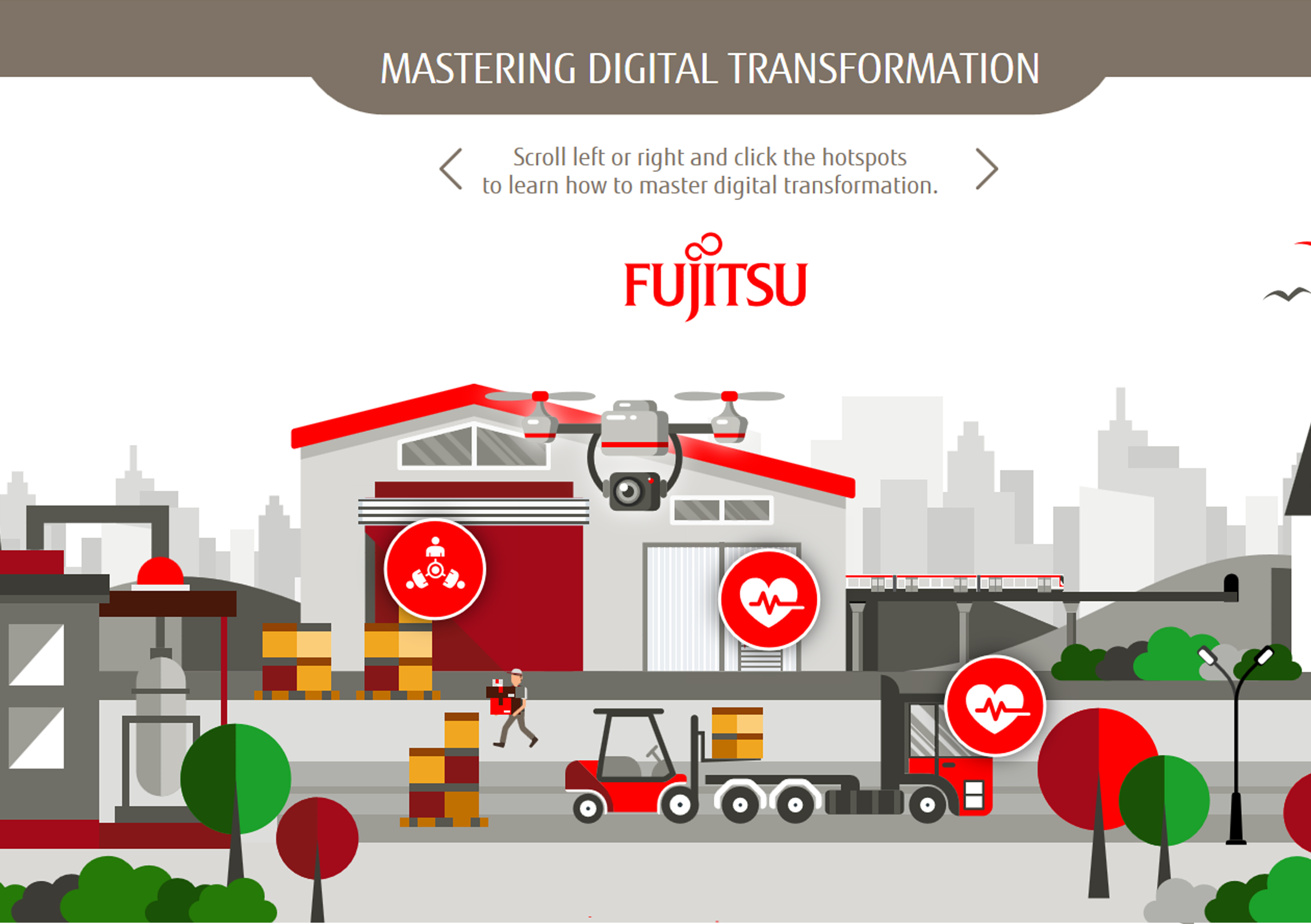 Button_enabling Digital - Fujitsu Interactive Infographic