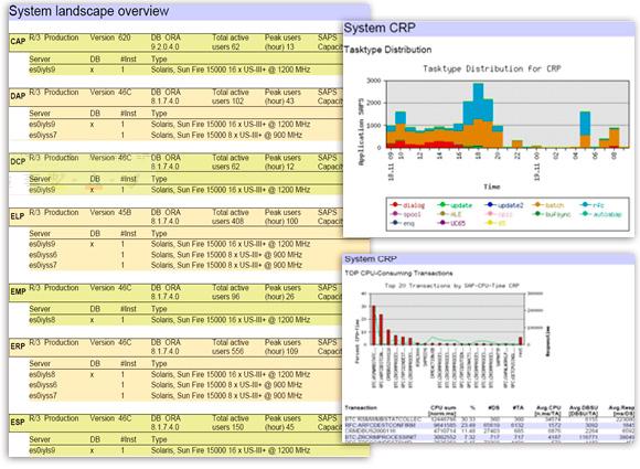 Auditor as sap automatizada servicio de system inspection fujitsu spain - Business case ejemplo ...
