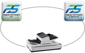 PaperStream