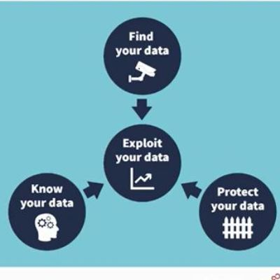 Video: Data Protection Revisited - Buyers Guide For Business Executives