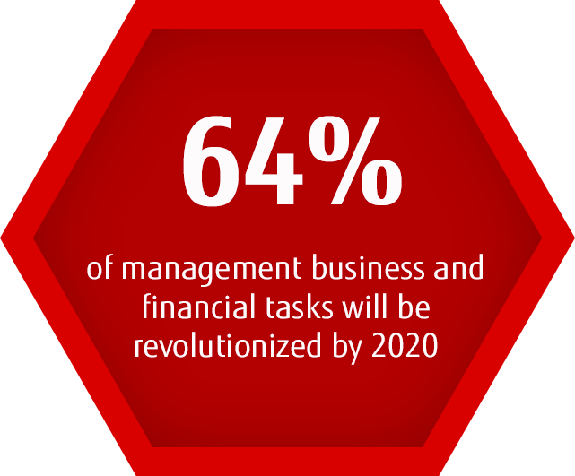 64% of management business and financial tasks will be revolutionized by 2020
