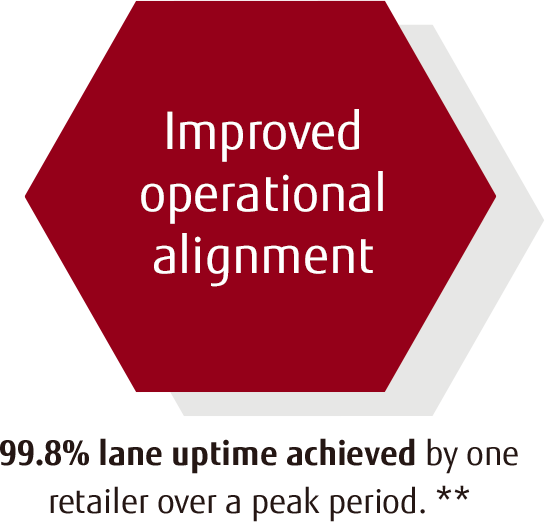 Hexagon - improved operational alignment