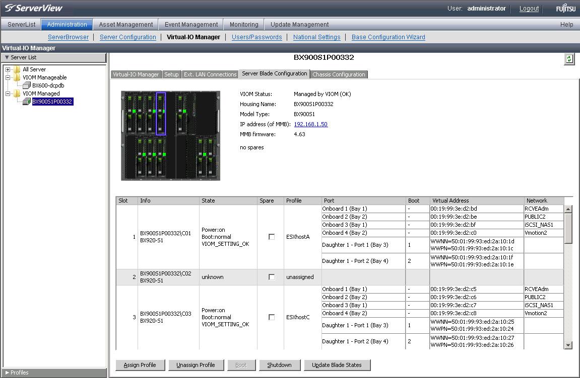 Io Virtualization For Fujitsu Primergy Rack And Blade