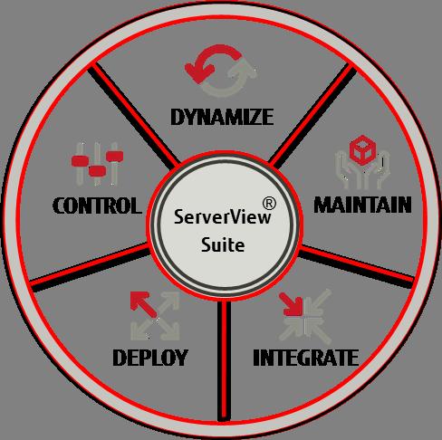FUJITSU Software ServerView® Suite : Fujitsu CEMEA&I