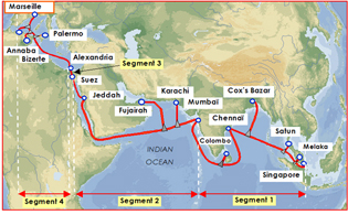 SEA-ME-WE 4 Submarine Cable