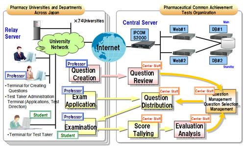 pdf Pedagogy