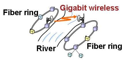 Millimeter wireless communications wave pdf