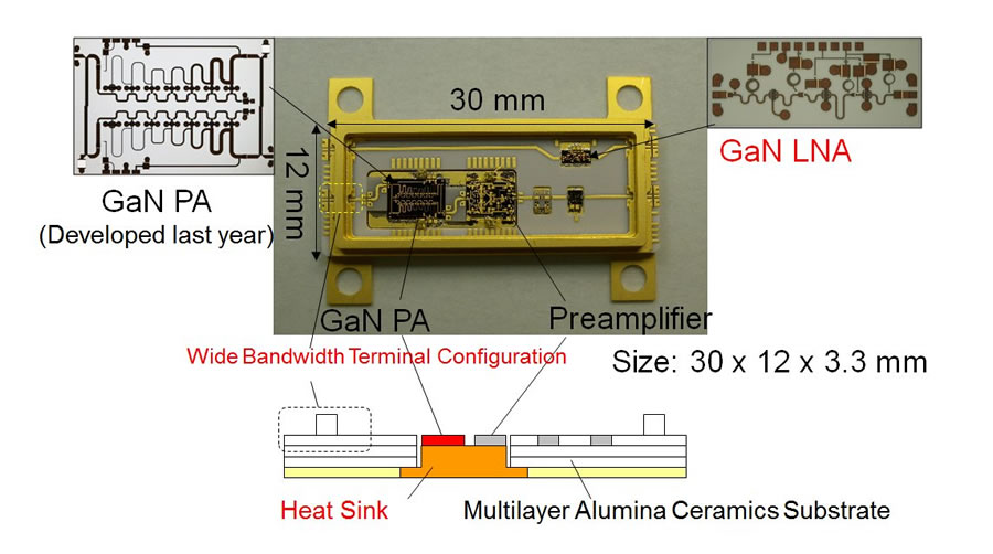 Fujitsu Develops World U0026 39 S First Gan Hemt T  R Module