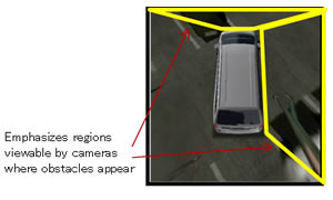 Figure 2: Conventional sonar-based obstacle detection view