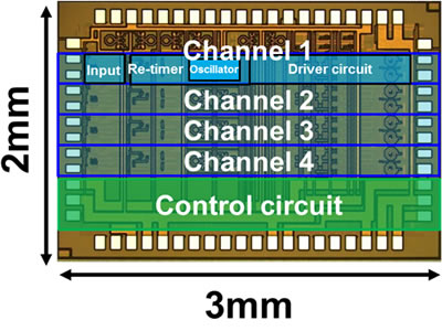 Figure 2: Prototype four-channel re-timer, integrated, optical transceiver chip