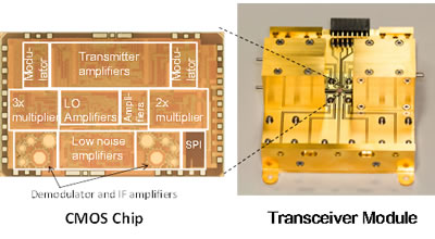 Fig.1 Transceiver CMOS chip and module.