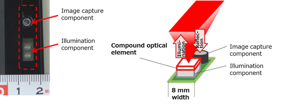 Figure 1: Prototype optical unit
