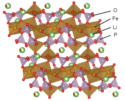 Figure 1: Crystal structure of the new material