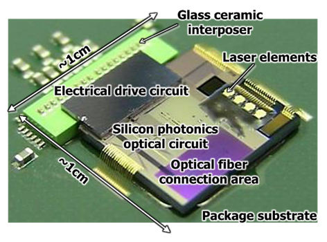 Figure 1: Newly developed silicon photonics optical transceiver