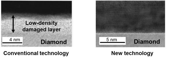 Figure 3: Diamond cross section after Ar beam exposure