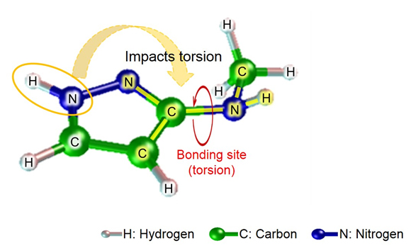 Figure 2: Example of molecular structure: 3-(methylamino) pyrazole