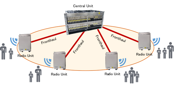 5G network configuration