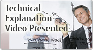 Technical explanation video presented by Mie Fujitsu Semiconductor experts