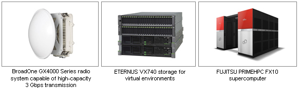 Three pictures; 1: BroadOne GX4000 Series radio system capable of high-capacity 3 Gbps transmission. 2: ETERNUS VX740 storage for virtual environments. 3: FUJITSU PRIMEHPC FX10 supercomputer.