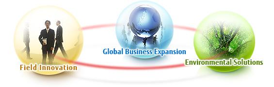 Our Business Policy: Field Innovation, Global Business Expansion, Environmental Solutions