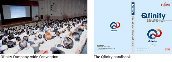 Picture: Qfinity Company-wide Convention and The Qfinity handbook