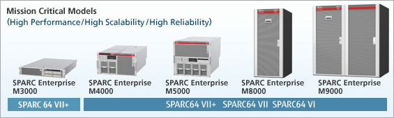 SPARC Enterprise - Mission Critical Models