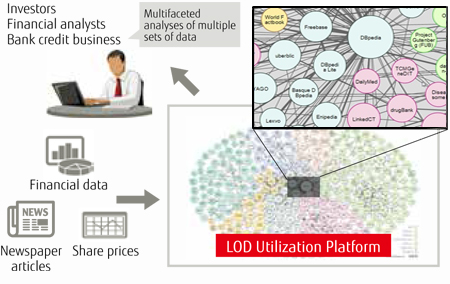Image: Technology for Automatic Linkage, Utilization, and Leverage of Massive and Diverse Individual Data Sets Dispersed Worldwide