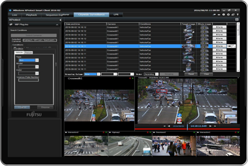 Integrated Monitoring View