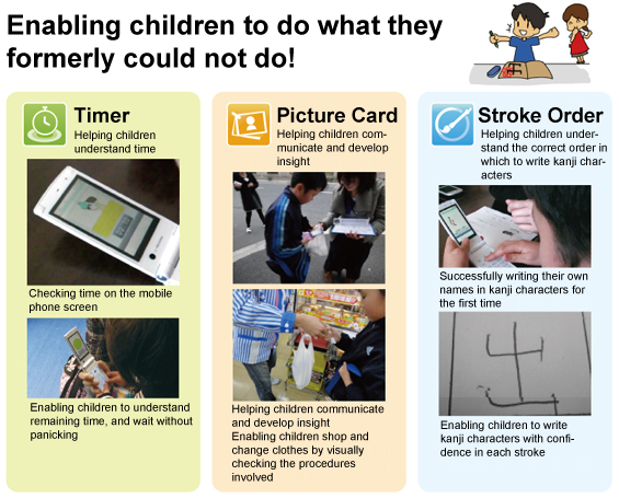 Image of Mobile Phone Application to Support Children with Special Needs