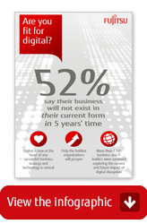 Click to download the 'Fit for Digital' infographic