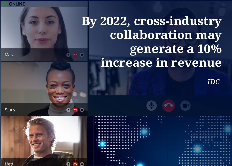 By 2022, cross-industry collaboration may generate a 10% increase in revenue