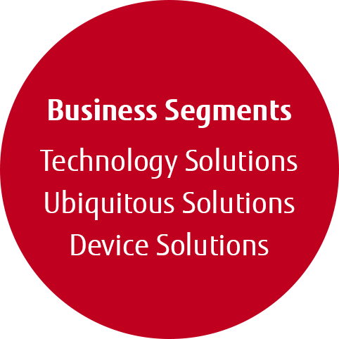 Business Segments - Technology Solutions, Ubiquitous Solutions, Device Solutions