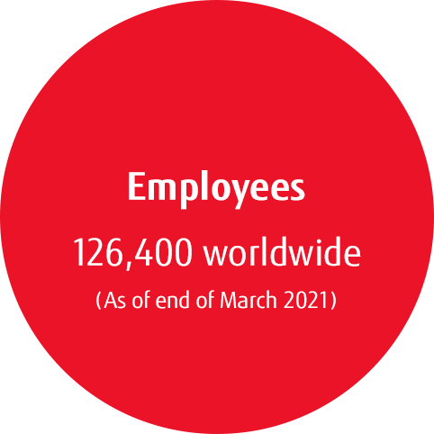 Employees 132,138 worldwide (as of March 2019)