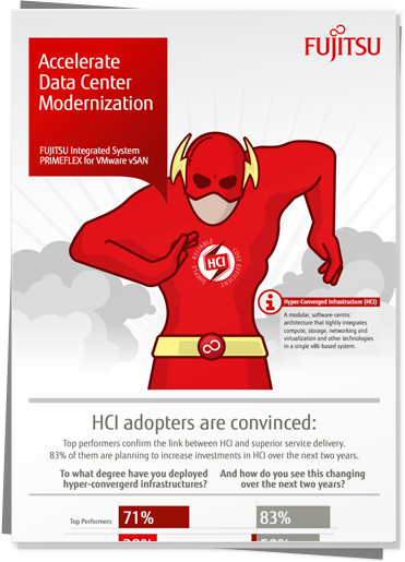 Download: Accelerate Data Center Modernization Infographic