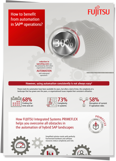 Download PDF: How to Benefit from Automation in SAP Operations