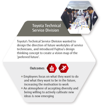 Toyota Technical Service Division